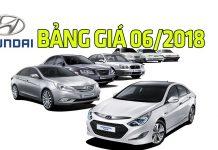 Bảng giá xe Huyndai cập nhật tháng 6/2018