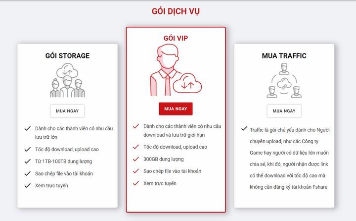 Các gói dịch vụ của Fshare.vn