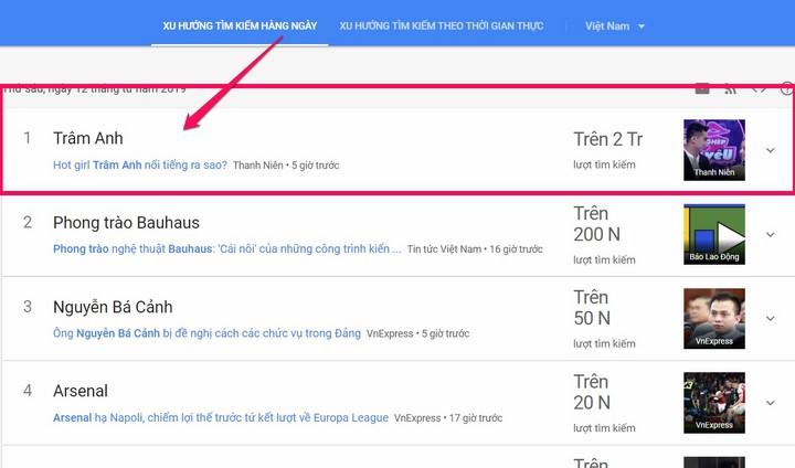Trâm Anh lọt Top1 tìm kiếm Google tại Việt Nam