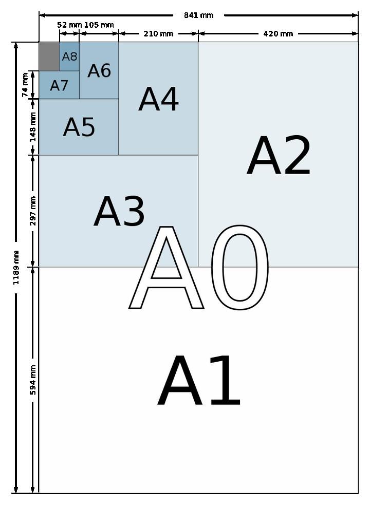 Kích thước của khổ giấy in A