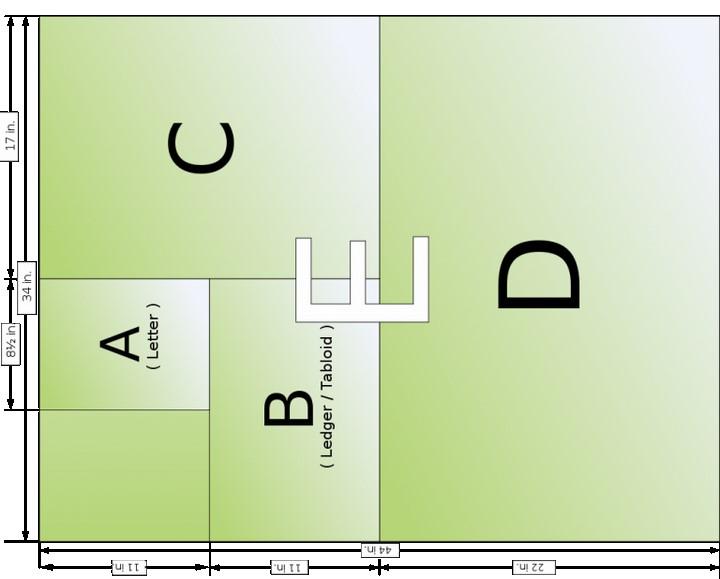 Kích thước của khổ giấy C