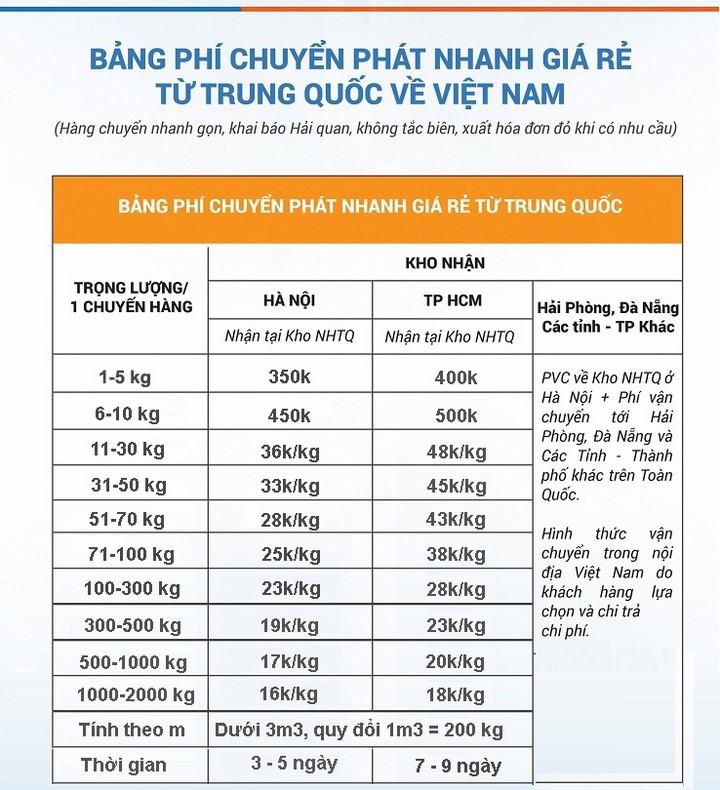 Bảng giá vận chuyển hàng hóa từ Trung Quốc về Việt Nam của EDX Group