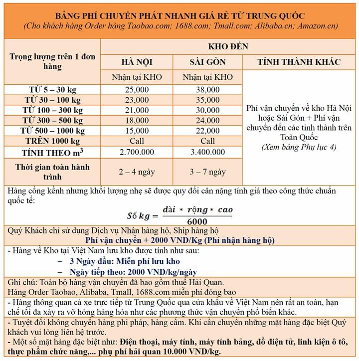 Bảng giá vận chuyển hàng hóa từ Trung Quốc về Việt Nam của Lâm Phong China