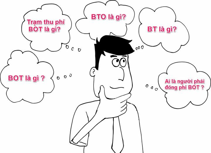BOT, BTO, BT là gì ? Chi tiết ý nghĩa của từng loại dự án .