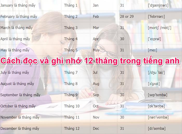12 tháng trong tiếng Anh - Cách đọc phát âm chuẩn từng tháng