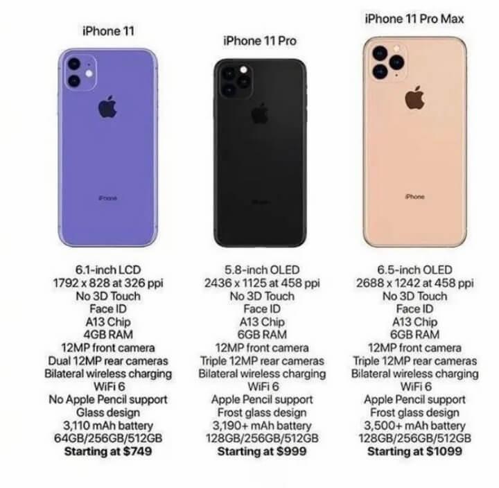 cấu hình chi tiết bộ 3 iPhone 11, 11 Pro