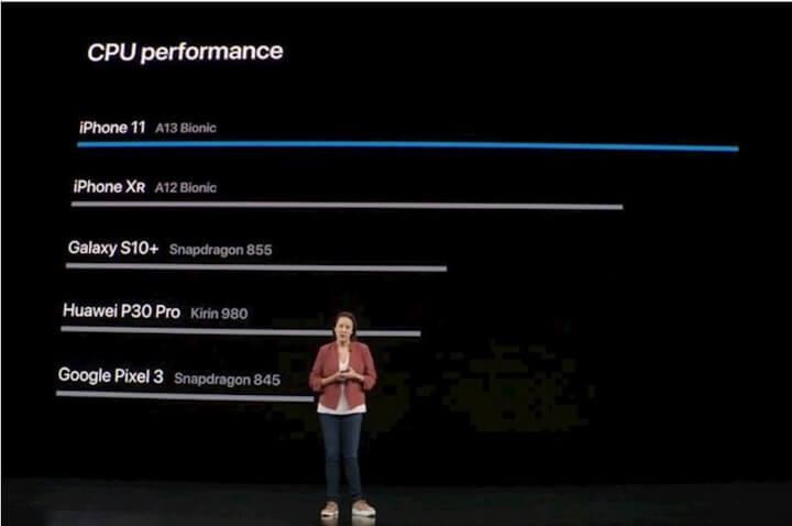 chip Apple A13 Bionic
