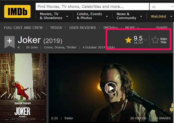 9.5/10 dành cho bộ phim JOKER trên trang IMDb