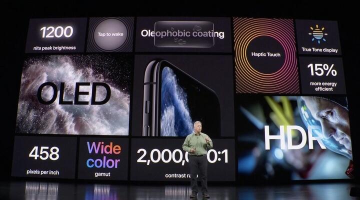 iPhone 11 Pro với độ sáng và độ tương phản rất cao