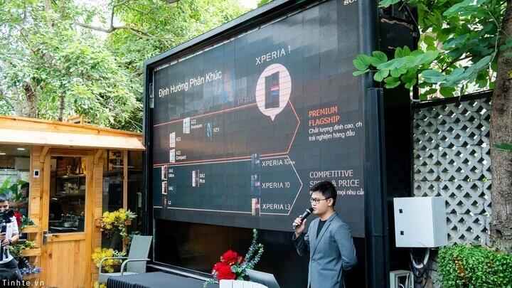 Phần trình bày của anh Tân đến từ Sony Việt Nam
